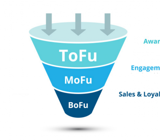 ToFu, MoFu & BoFu: How to develop relationships with buyers at every stage of the sales funnel?